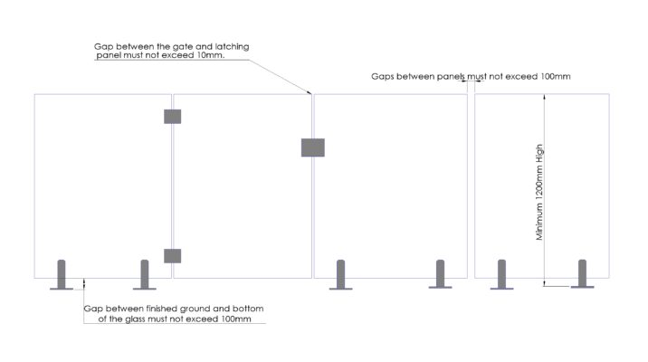 Pool Fence Regulations And Compliance Requirements In Nsw